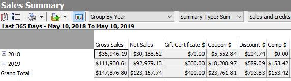 sales-summary-crop-1